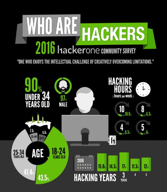 sharepoint server 2010 crack keychain
